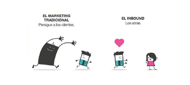 significado de inbound marketing