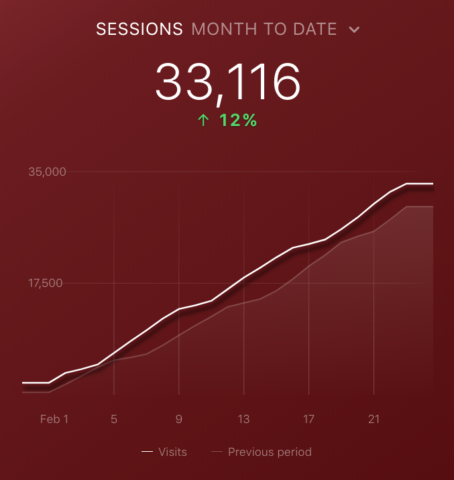HubSpot_Sessions-454x480