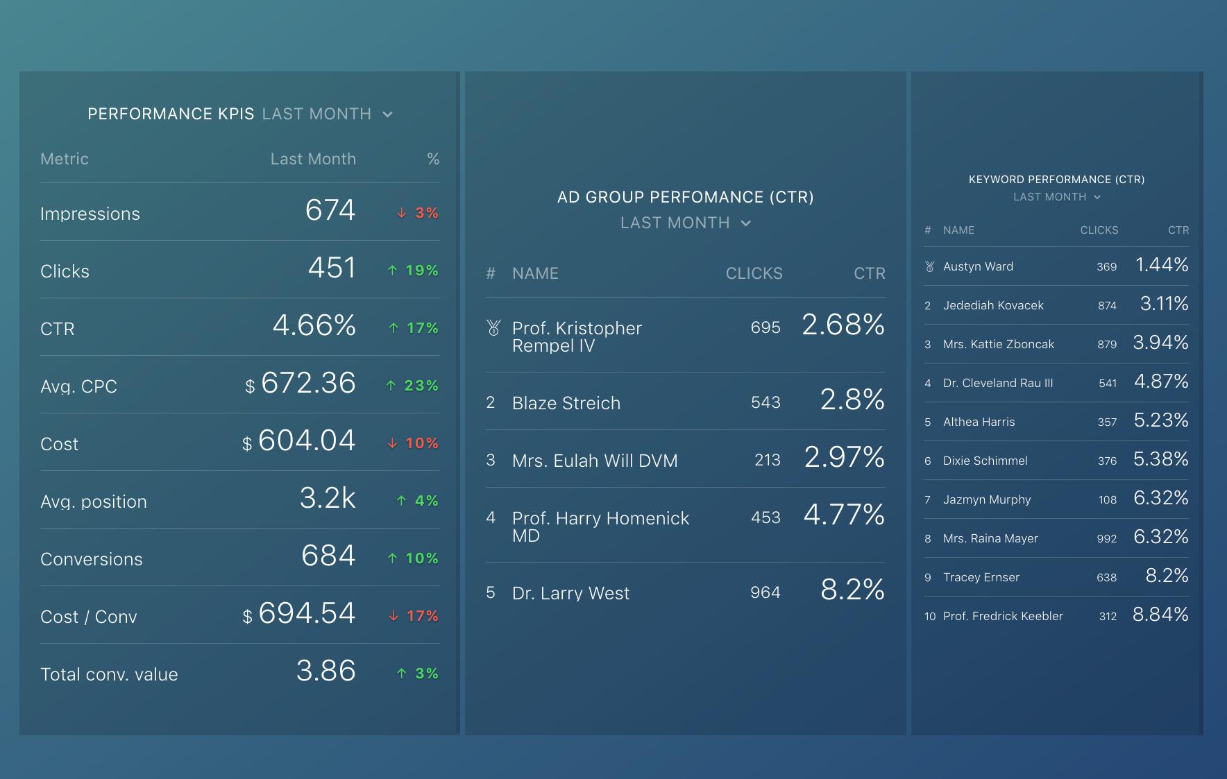 dashboard-inbound-marketing.png