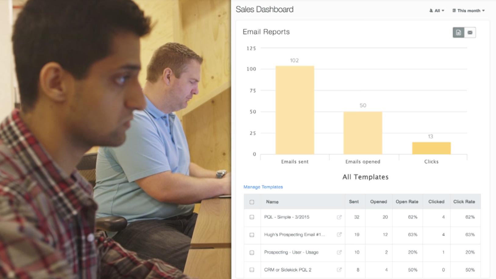 Gracias al software de inbound, Shopify puede monitorizar los procesos de ventas que están en proceso a través de los canales y los cientos de puntos de contacto que se producen con el usuario o lead.