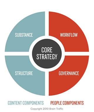 core-strategy-image.png