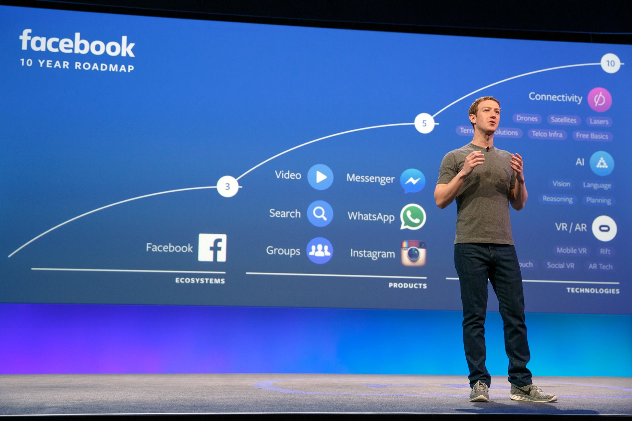 highlights-from-facebook-f8-developer-conference-2016-502861-2.jpg